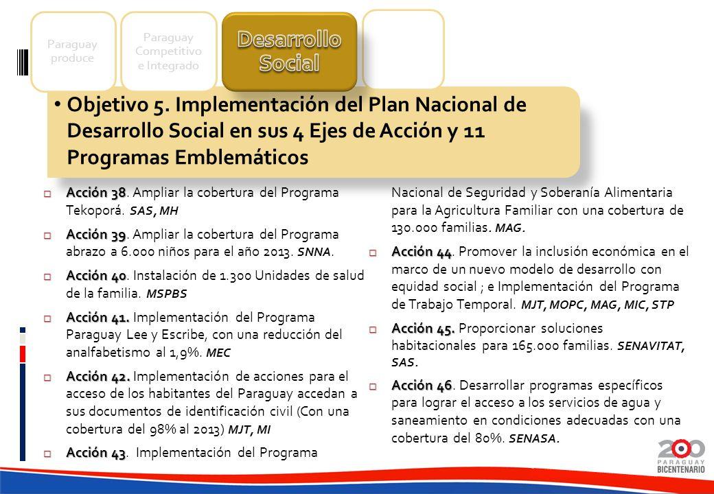 Desarrollo Institucional Objetivo 5. Implementación del Plan Nacional de Desarrollo Social en sus 4 Ejes de Acción y 11 Programas Emblemáticos Acción
