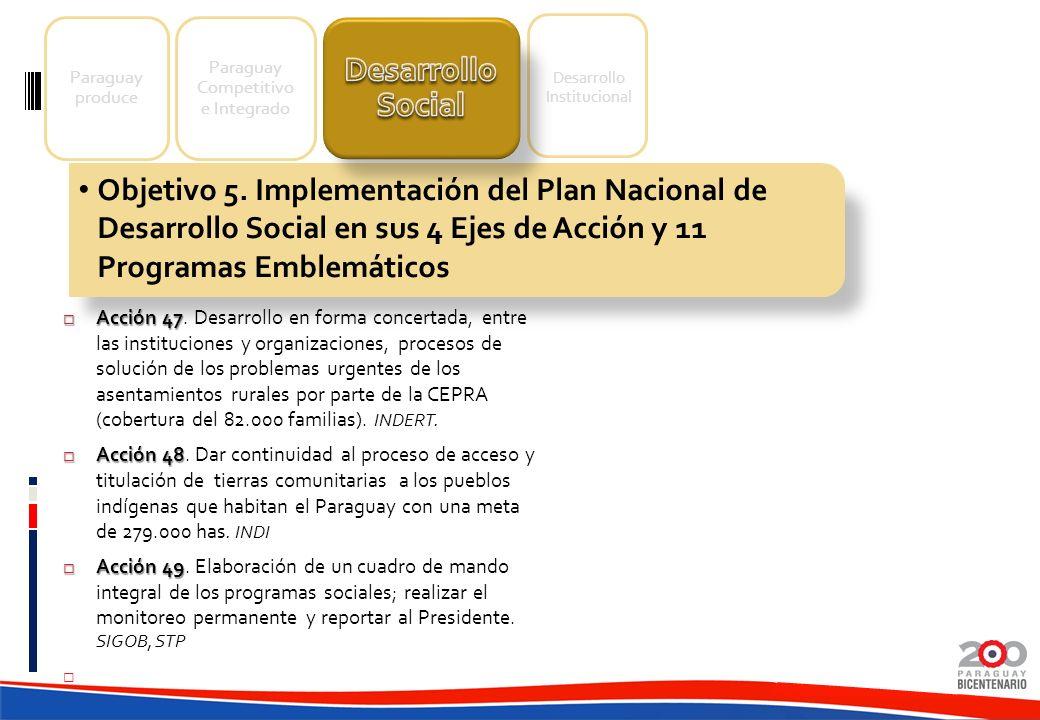 Paraguay produce Paraguay Competitivo e Integrado Acción 47 Acción 47. Desarrollo en forma concertada, entre las instituciones y organizaciones, proce