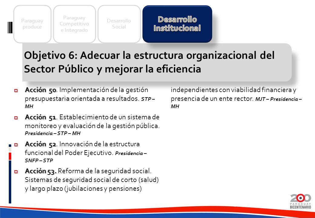 Paraguay produce Paraguay Competitivo e Integrado Objetivo 6: Adecuar la estructura organizacional del Sector Público y mejorar la eficiencia Acción 5