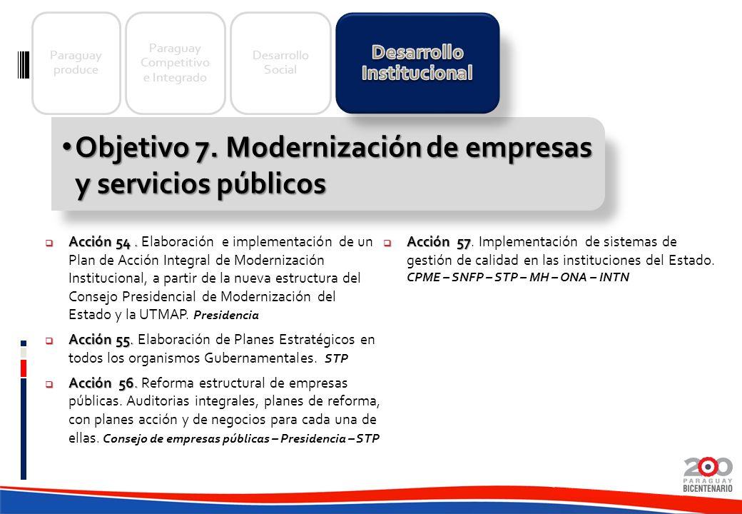 Paraguay produce Paraguay Competitivo e Integrado Objetivo 7. Modernización de empresas y servicios públicos Objetivo 7. Modernización de empresas y s