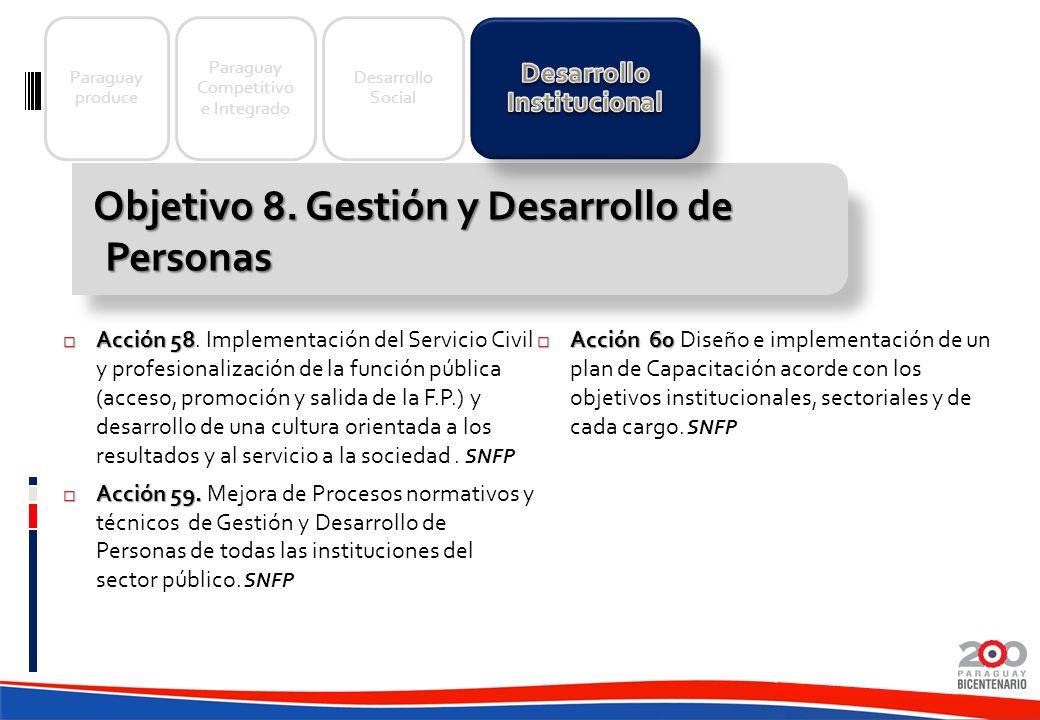 Paraguay produce Paraguay Competitivo e Integrado Objetivo 8. Gestión y Desarrollo de Personas Objetivo 8. Gestión y Desarrollo de Personas Acción 58