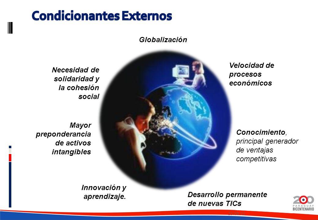 25/08/10 Globalización Velocidad de procesos económicos Conocimiento, principal generador de ventajas competitivas Desarrollo permanente de nuevas TIC