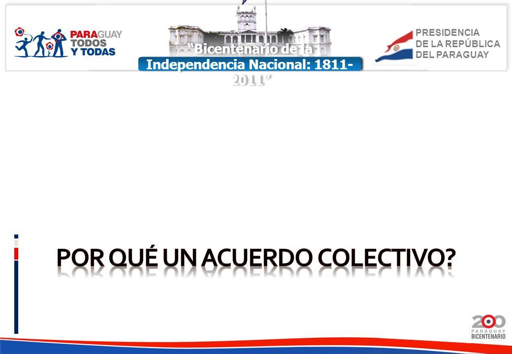 PRESIDENCIA DE LA REPÚBLICA DEL PARAGUAY Bicentenario de la Independencia Nacional: 1811- 2011