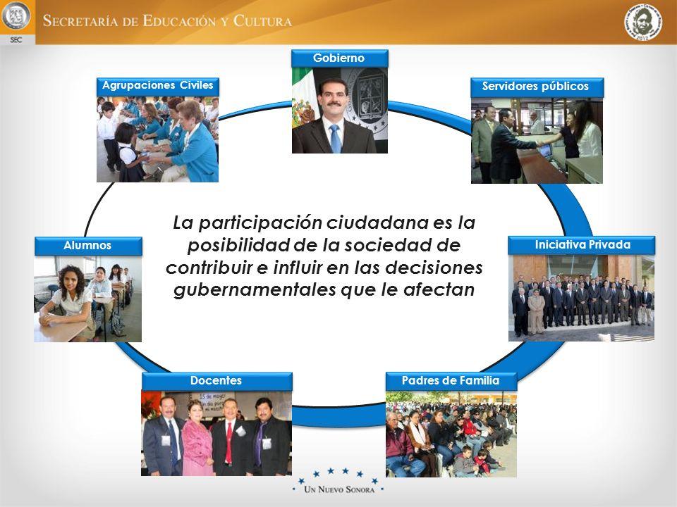La participación ciudadana es la posibilidad de la sociedad de contribuir e influir en las decisiones gubernamentales que le afectan Gobierno Docentes