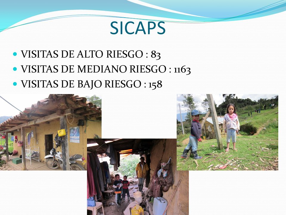 SICAPS VISITAS DE ALTO RIESGO : 83 VISITAS DE MEDIANO RIESGO : 1163 VISITAS DE BAJO RIESGO : 158