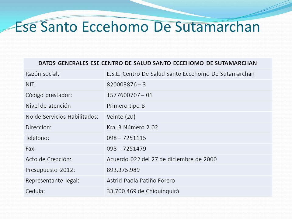 Ese Santo Eccehomo De Sutamarchan DATOS GENERALES ESE CENTRO DE SALUD SANTO ECCEHOMO DE SUTAMARCHAN Razón social:E.S.E. Centro De Salud Santo Eccehomo
