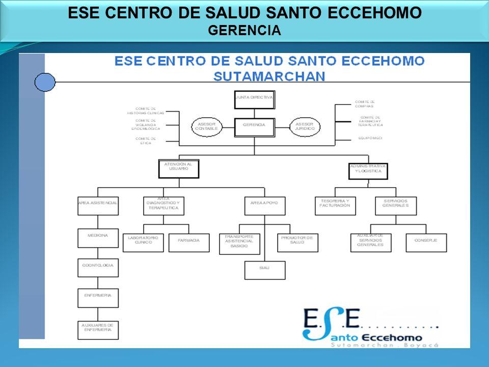 Comprometidos con su bienestar ESE CENTRO DE SALUD SANTO ECCEHOMO GERENCIA ESE CENTRO DE SALUD SANTO ECCEHOMO GERENCIA