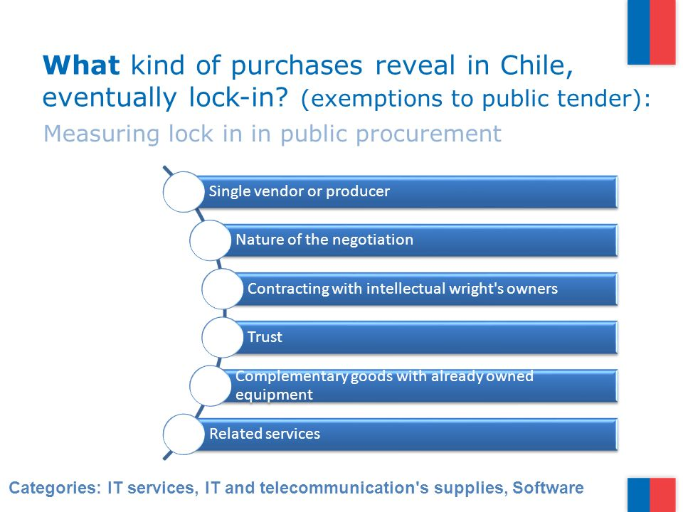 Measuring lock in in public procurement Gobierno de Chile | Ministerio de Hacienda | Dirección ChileCompra Categories: IT services, IT and telecommuni