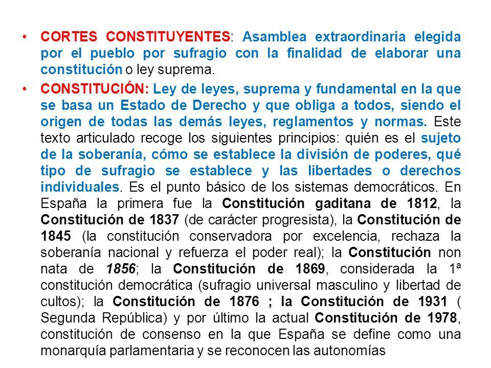 CORTES CONSTITUYENTES: Asamblea extraordinaria elegida por el pueblo por sufragio con la finalidad de elaborar una constitución o ley suprema. CONSTIT