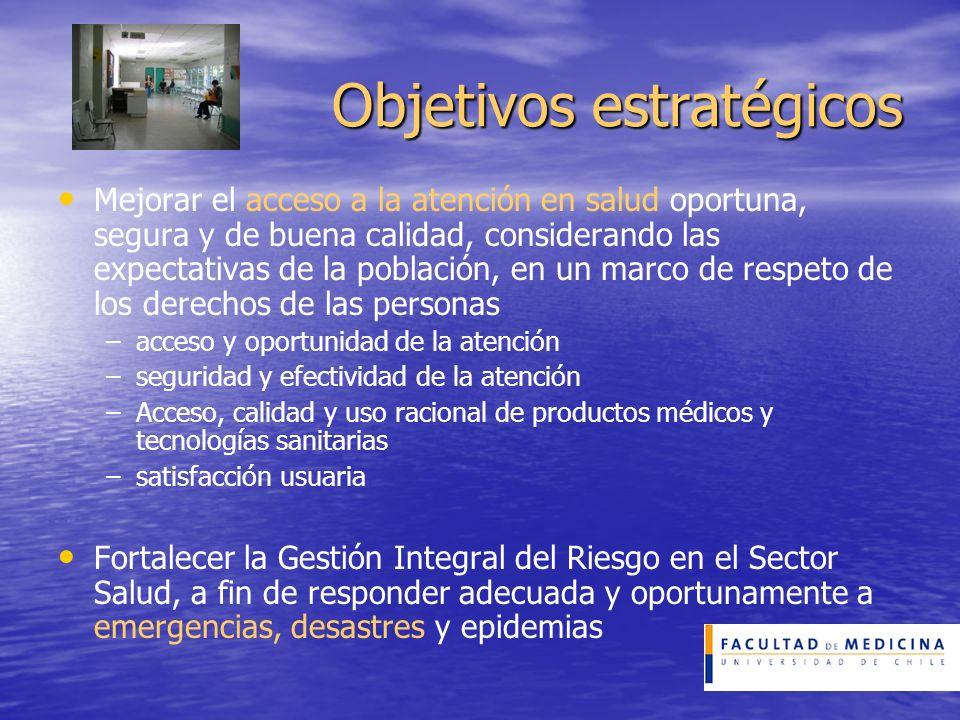 Objetivos estratégicos Mejorar el acceso a la atención en salud oportuna, segura y de buena calidad, considerando las expectativas de la población, en