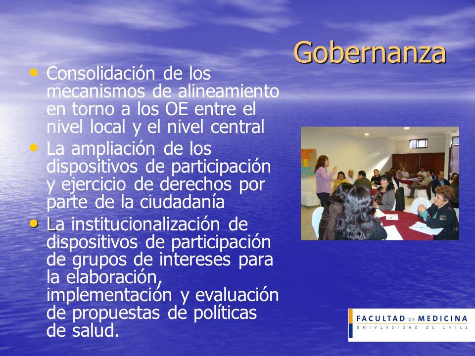 Gobernanza Consolidación de los mecanismos de alineamiento en torno a los OE entre el nivel local y el nivel central La ampliación de los dispositivos