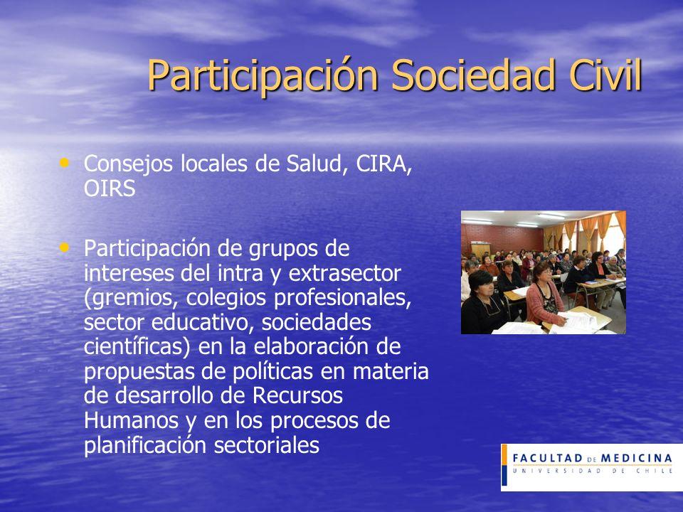 Participación Sociedad Civil Consejos locales de Salud, CIRA, OIRS Participación de grupos de intereses del intra y extrasector (gremios, colegios pro