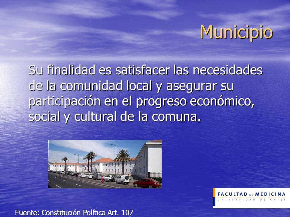 Municipio Su finalidad es satisfacer las necesidades de la comunidad local y asegurar su participación en el progreso económico, social y cultural de