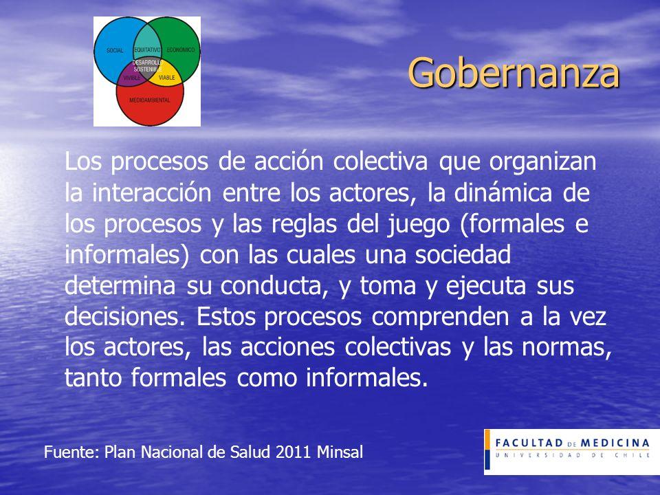 Gobernanza Los procesos de acción colectiva que organizan la interacción entre los actores, la dinámica de los procesos y las reglas del juego (formal
