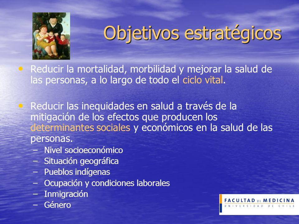 Objetivos estratégicos Reducir la mortalidad, morbilidad y mejorar la salud de las personas, a lo largo de todo el ciclo vital. Reducir las inequidade