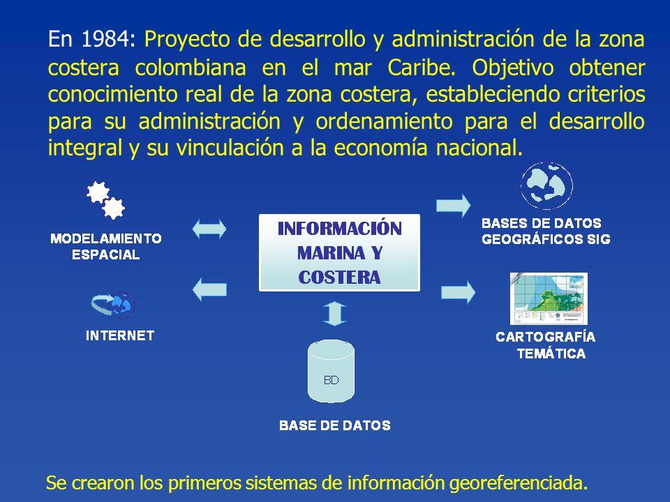 En 1984: Proyecto de desarrollo y administración de la zona costera colombiana en el mar Caribe. Objetivo obtener conocimiento real de la zona costera