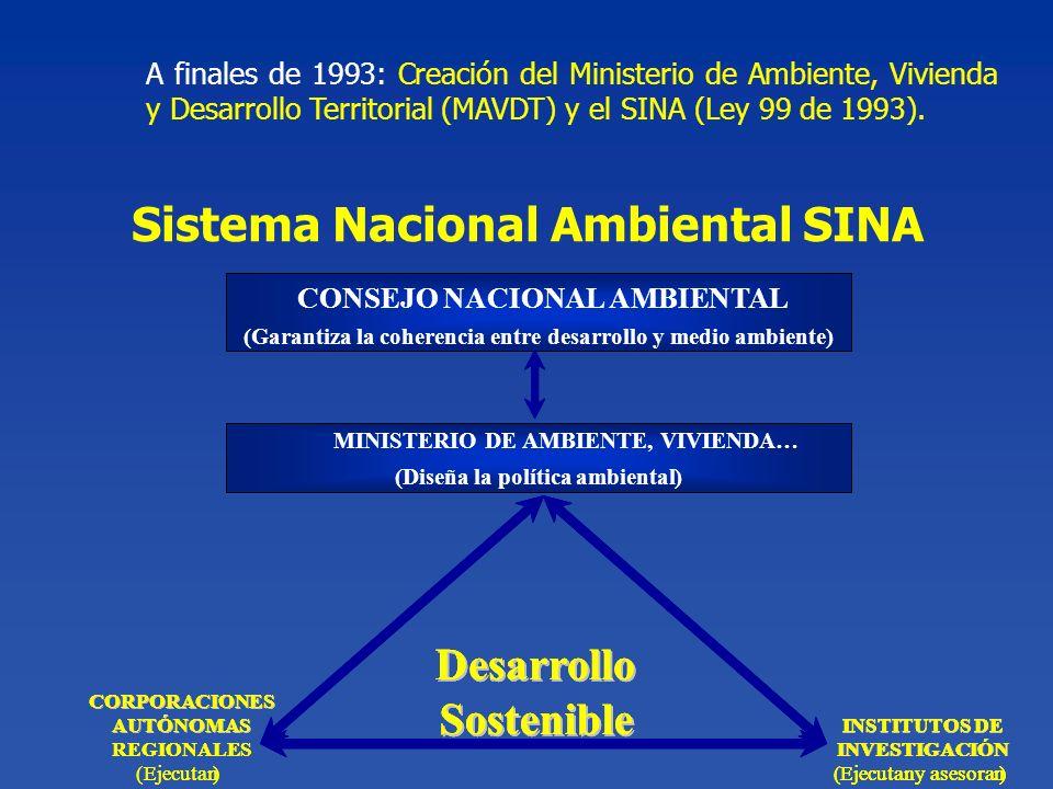 A finales de 1993: Creación del Ministerio de Ambiente, Vivienda y Desarrollo Territorial (MAVDT) y el SINA (Ley 99 de 1993). Sistema Nacional Ambient