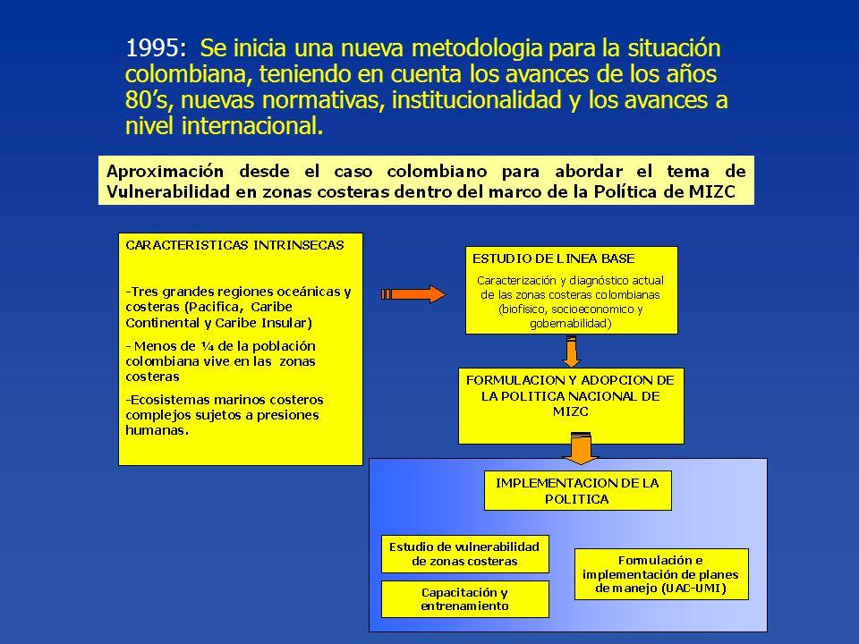 : 1995: Se inicia una nueva metodologia para la situación colombiana, teniendo en cuenta los avances de los años 80s, nuevas normativas, institucional
