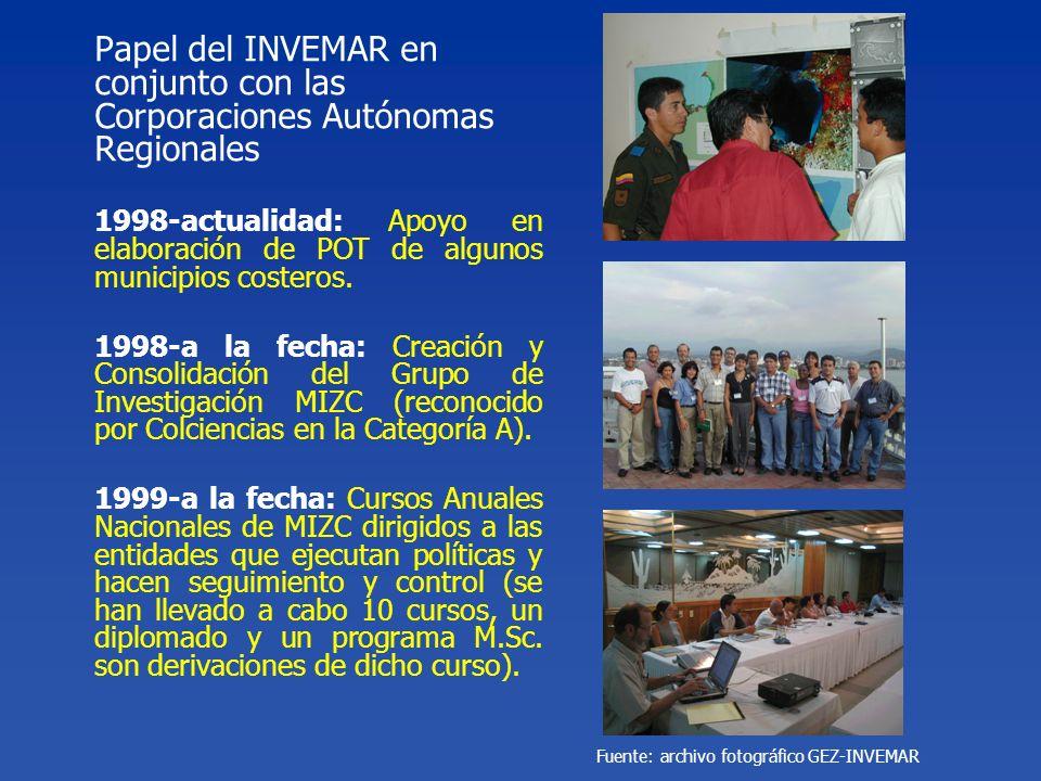 Papel del INVEMAR en conjunto con las Corporaciones Autónomas Regionales 1998-actualidad: Apoyo en elaboración de POT de algunos municipios costeros.