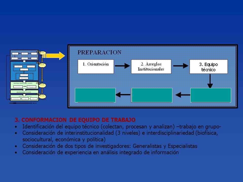 3. CONFORMACION DE EQUIPO DE TRABAJO Identificación del equipo técnico (colectan, procesan y analizan) –trabajo en grupo- Consideración de interinstit