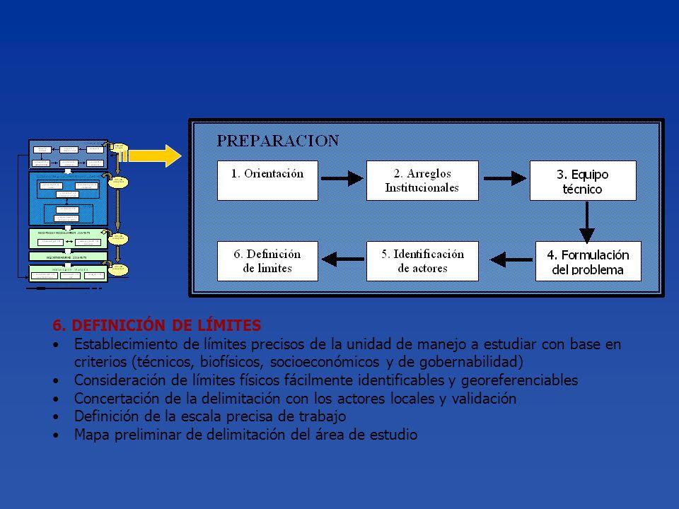 6. DEFINICIÓN DE LÍMITES Establecimiento de límites precisos de la unidad de manejo a estudiar con base en criterios (técnicos, biofísicos, socioeconó