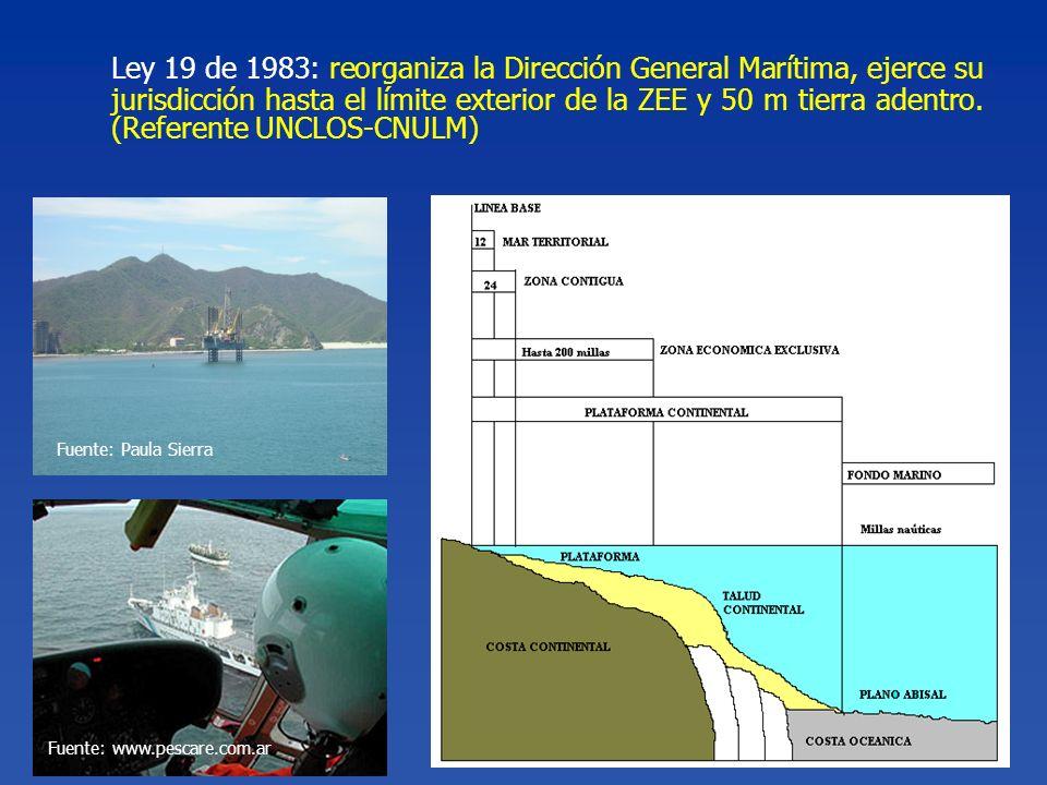 Ley 19 de 1983: reorganiza la Dirección General Marítima, ejerce su jurisdicción hasta el límite exterior de la ZEE y 50 m tierra adentro. (Referente
