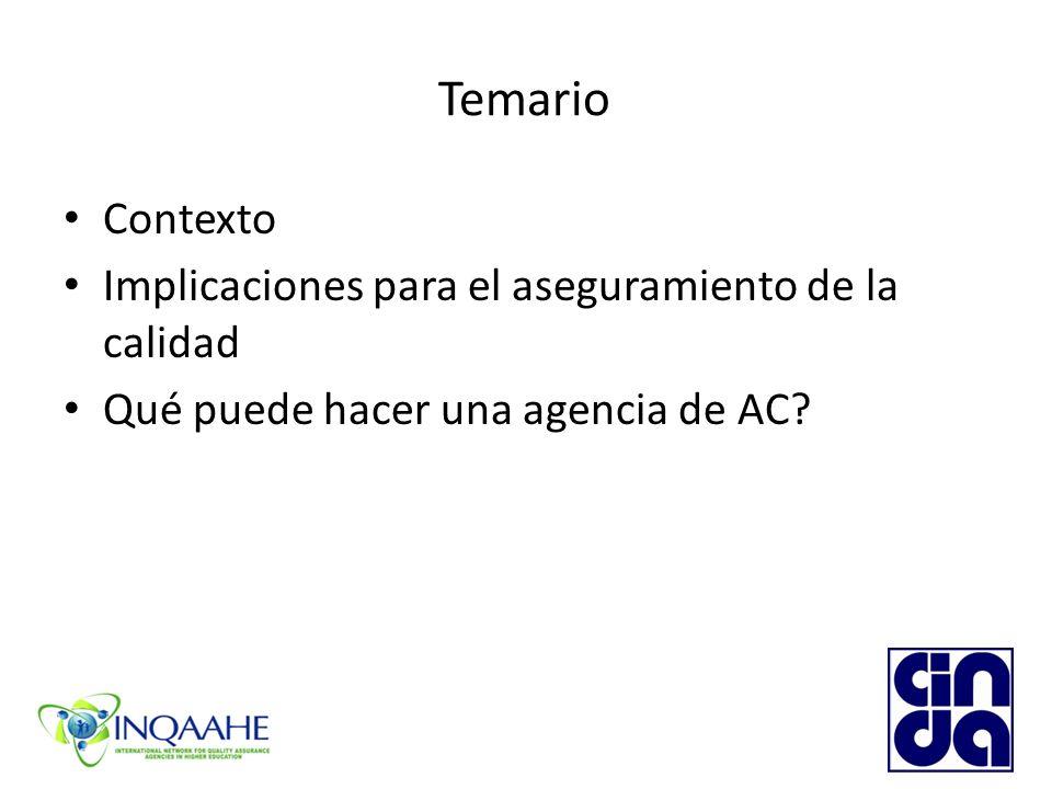 Temario Contexto Implicaciones para el aseguramiento de la calidad Qué puede hacer una agencia de AC?