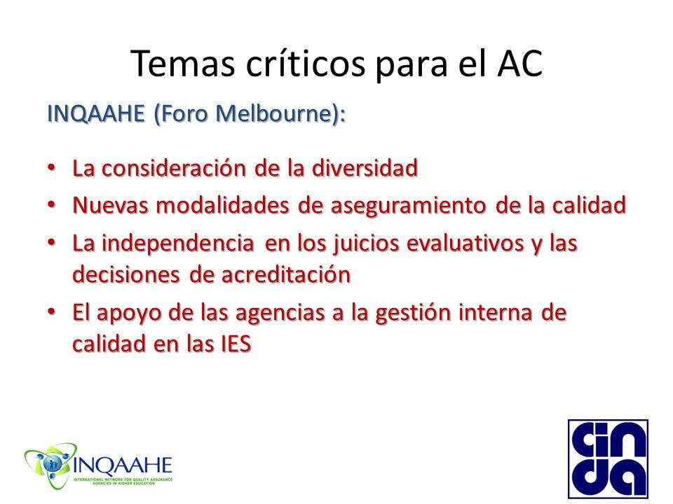 Temas críticos para el AC INQAAHE (Foro Melbourne): La consideración de la diversidad La consideración de la diversidad Nuevas modalidades de aseguramiento de la calidad Nuevas modalidades de aseguramiento de la calidad La independencia en los juicios evaluativos y las decisiones de acreditación La independencia en los juicios evaluativos y las decisiones de acreditación El apoyo de las agencias a la gestión interna de calidad en las IES El apoyo de las agencias a la gestión interna de calidad en las IES