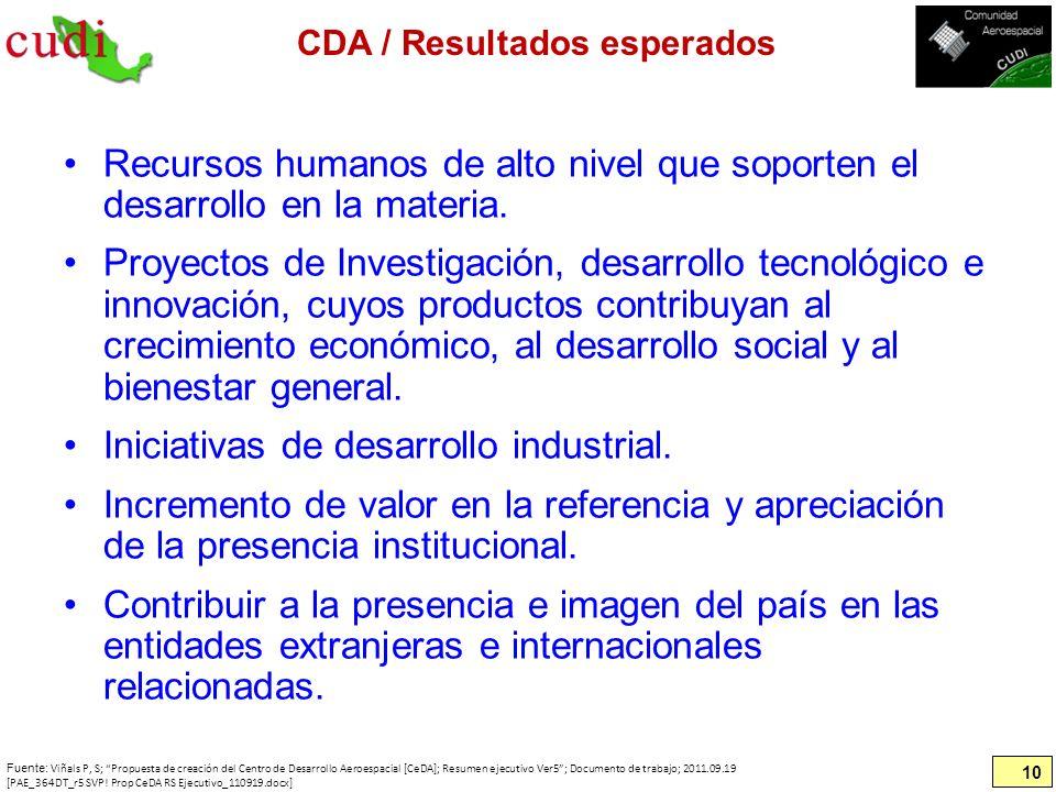 CDA / Resultados esperados Recursos humanos de alto nivel que soporten el desarrollo en la materia. Proyectos de Investigación, desarrollo tecnológico