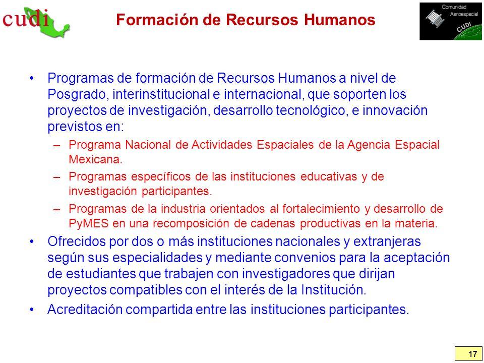 Formación de Recursos Humanos Programas de formación de Recursos Humanos a nivel de Posgrado, interinstitucional e internacional, que soporten los pro