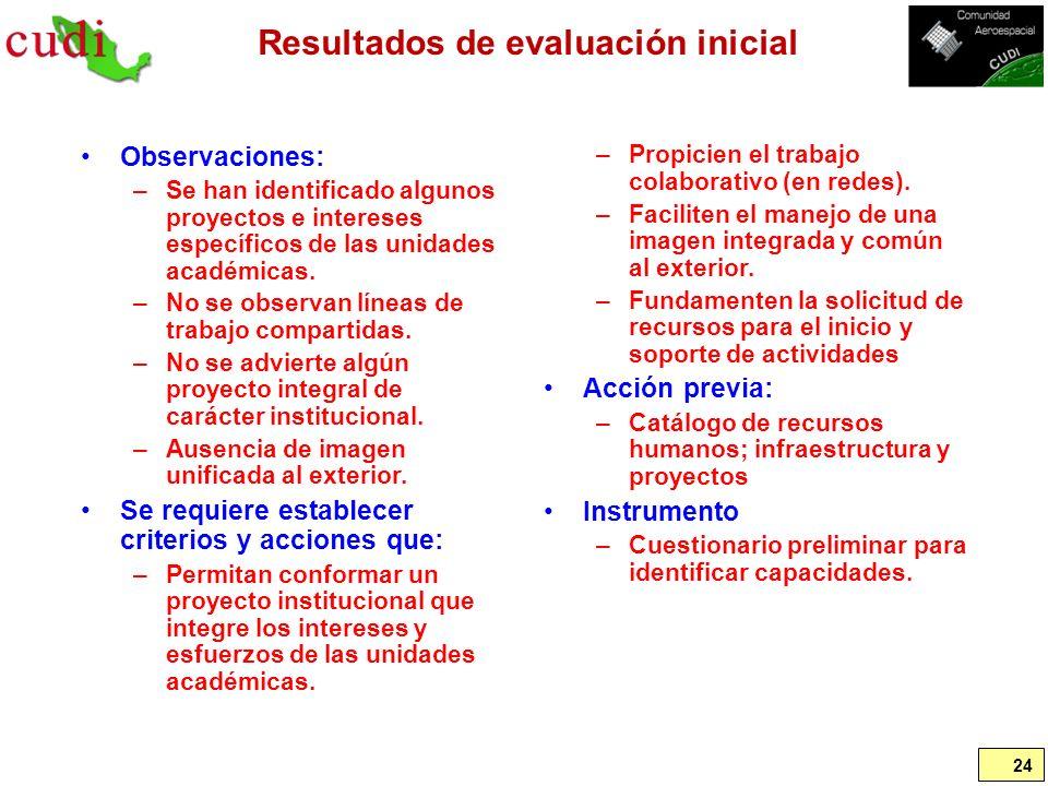 Resultados de evaluación inicial Observaciones: –Se han identificado algunos proyectos e intereses específicos de las unidades académicas. –No se obse