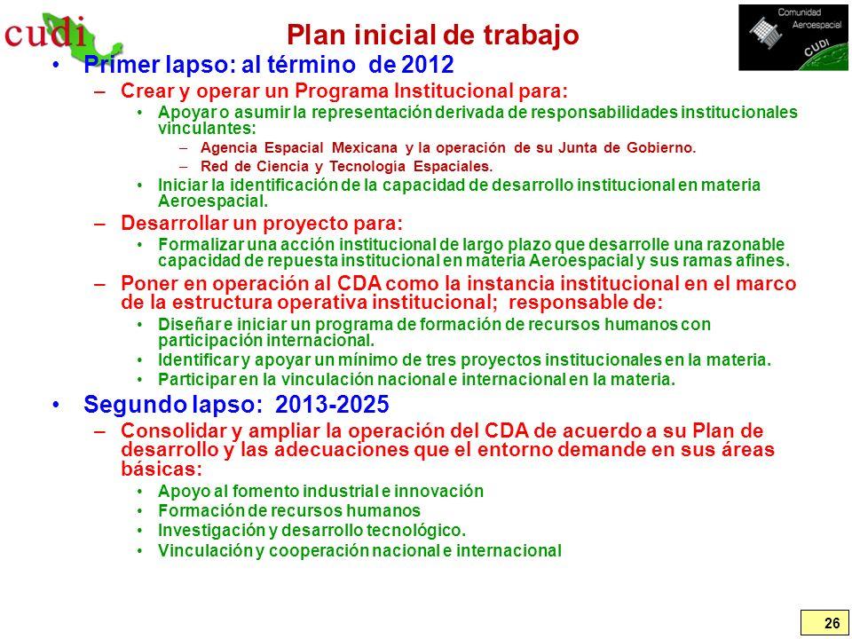 Plan inicial de trabajo Primer lapso: al término de 2012 –Crear y operar un Programa Institucional para: Apoyar o asumir la representación derivada de