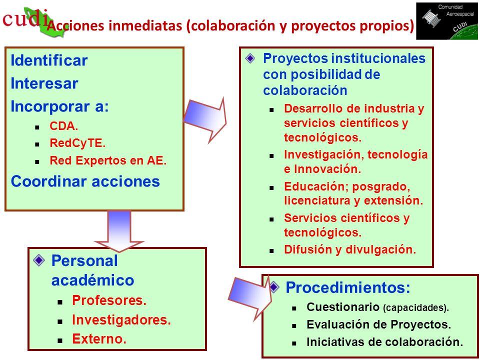 27 Acciones inmediatas (colaboración y proyectos propios) Identificar Interesar Incorporar a: CDA. RedCyTE. Red Expertos en AE. Coordinar acciones Per