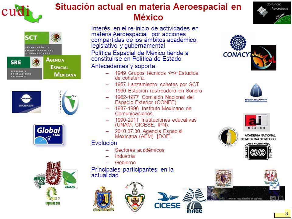 Situación actual en materia Aeroespacial en México 3 Interés en el re-inicio de actividades en materia Aeroespacial por acciones compartidas de los ám
