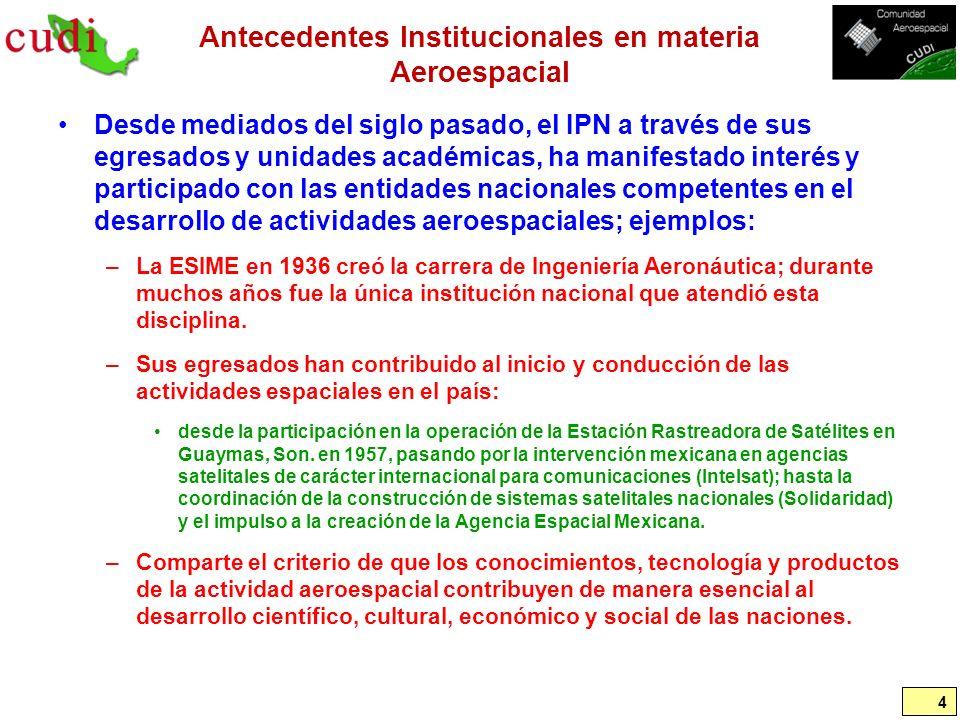 Antecedentes Institucionales en materia Aeroespacial Desde mediados del siglo pasado, el IPN a través de sus egresados y unidades académicas, ha manif
