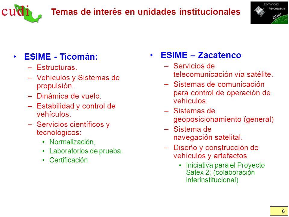 Temas de interés en unidades institucionales ESIME - Azcapotzalco –Protocolo de pruebas de materiales (especificación espacial) –Certificación de materiales UPIITA –Instrumentación y sensores –Robótica –Comunicaciones ESIME – Culhuacan –Instrumentación electrónica –Sistemas de control.