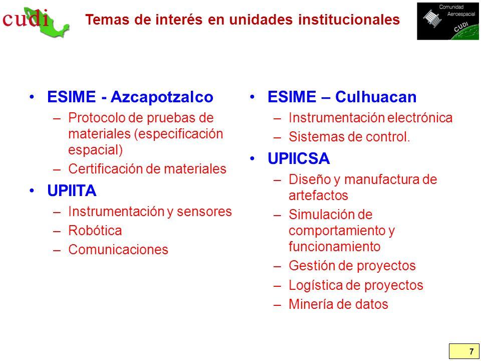 Temas de interés en unidades institucionales ESIME - Azcapotzalco –Protocolo de pruebas de materiales (especificación espacial) –Certificación de mate