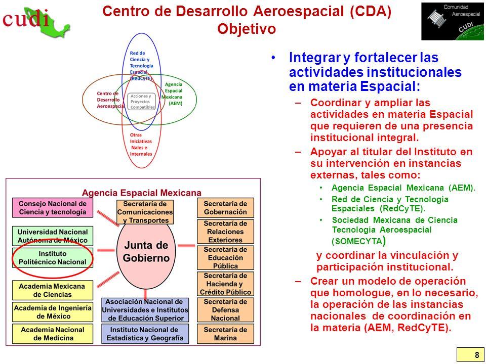 Centro de Desarrollo Aeroespacial (CDA) Objetivo Integrar y fortalecer las actividades institucionales en materia Espacial: –Coordinar y ampliar las a