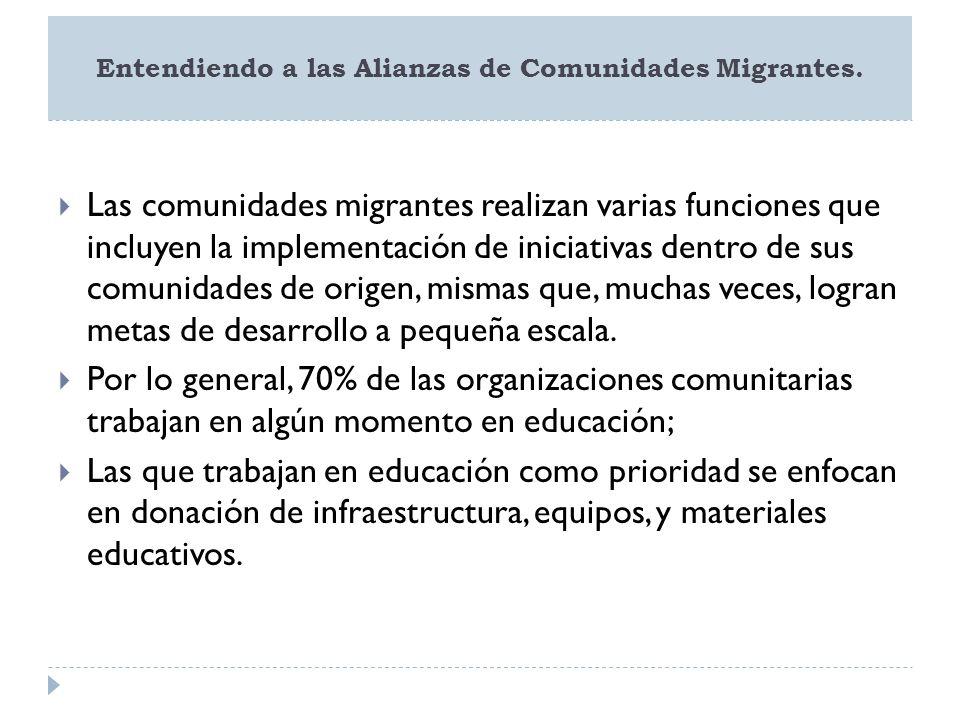 Entendiendo a las Alianzas de Comunidades Migrantes. Las comunidades migrantes realizan varias funciones que incluyen la implementación de iniciativas