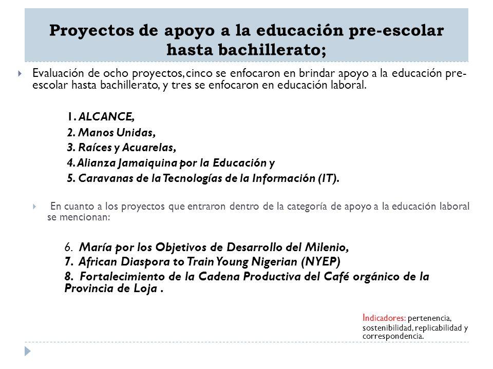 Proyectos de apoyo a la educación pre-escolar hasta bachillerato; Evaluación de ocho proyectos, cinco se enfocaron en brindar apoyo a la educación pre