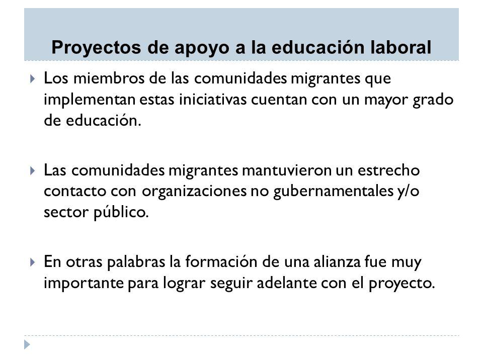 Proyectos de apoyo a la educación laboral Los miembros de las comunidades migrantes que implementan estas iniciativas cuentan con un mayor grado de ed