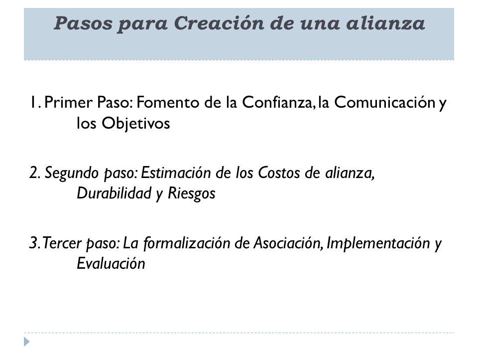 Pasos para Creación de una alianza 1. Primer Paso: Fomento de la Confianza, la Comunicación y los Objetivos 2. Segundo paso: Estimación de los Costos