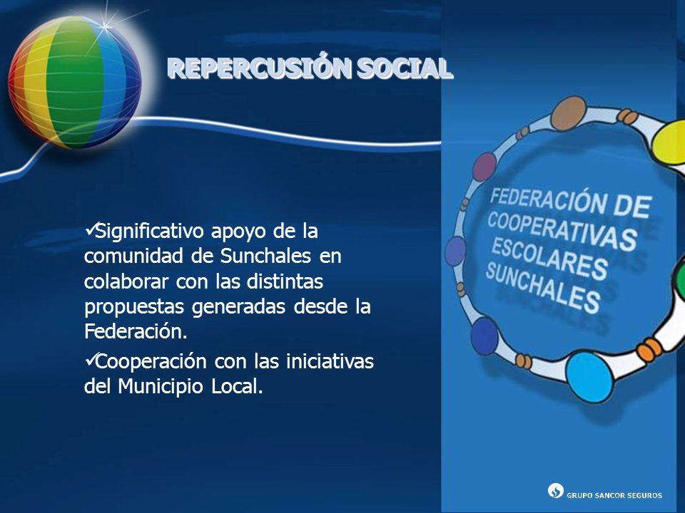 REPERCUSIÓN SOCIAL Significativo apoyo de la comunidad de Sunchales en colaborar con las distintas propuestas generadas desde la Federación. Cooperaci