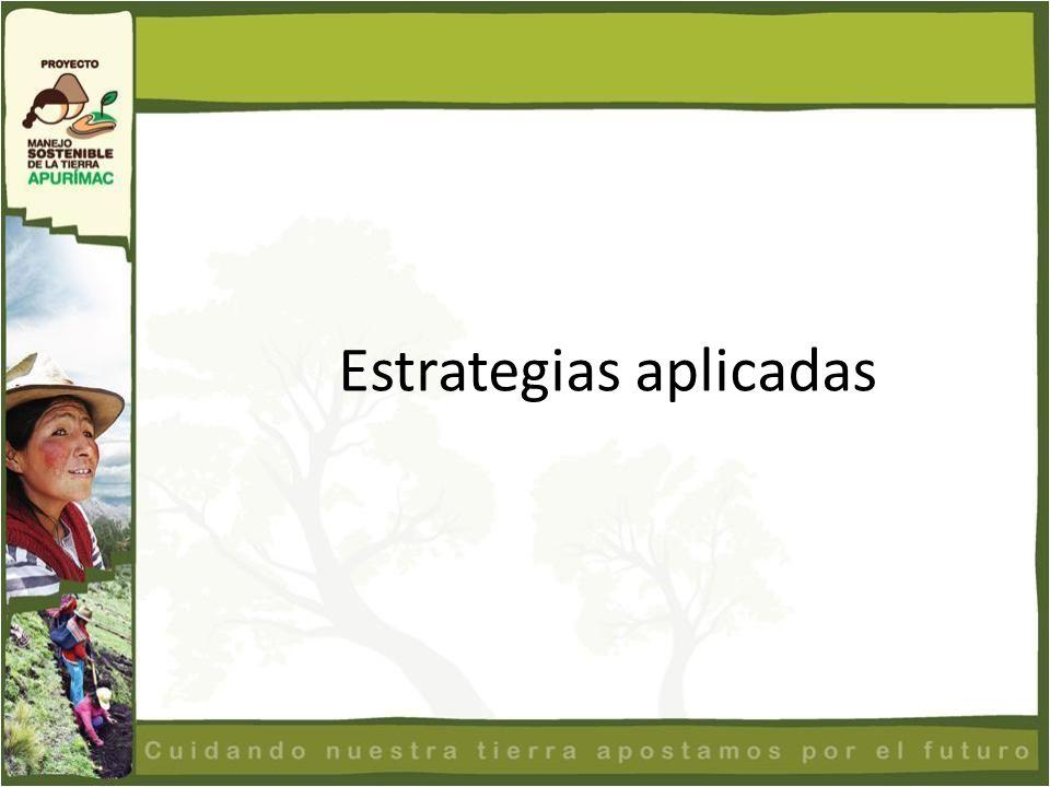 Muchas Gracias Francisco Medina Castro Coordinador Nacional Proyecto Promoviendo el Manejo Sostenible de la Tierra en Apurímac fmedina@minam.gob.pe fmedina@minam.gob.pe