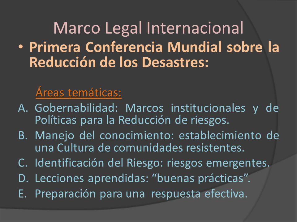 Marco Legal Internacional Primera Conferencia Mundial sobre la Reducción de los Desastres: Áreas temáticas: A.Gobernabilidad: Marcos institucionales y