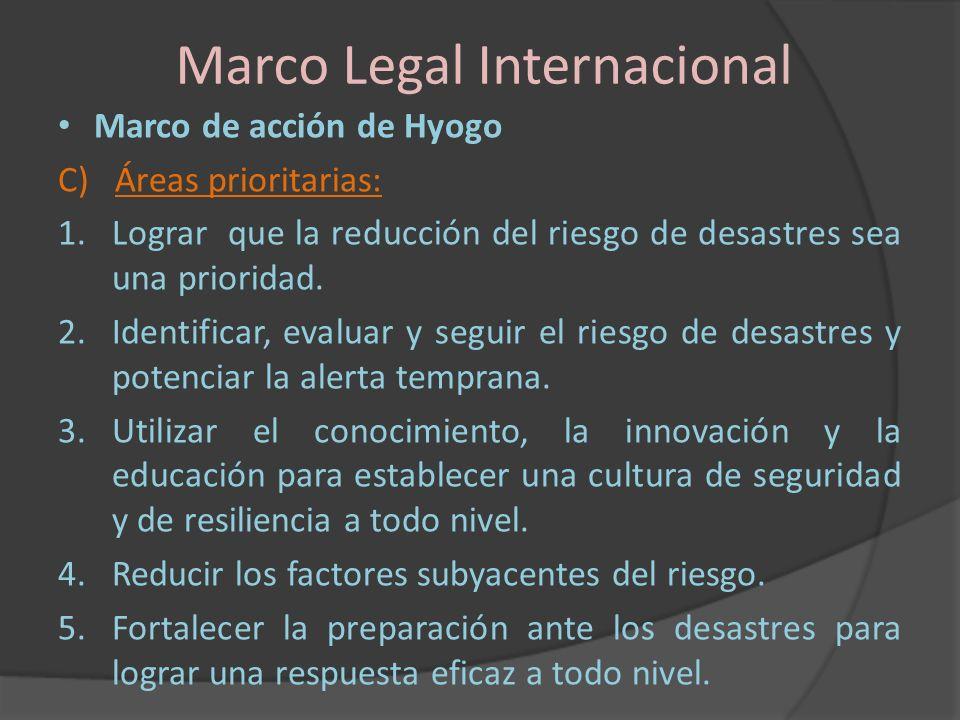 Marco Legal Internacional Marco de acción de Hyogo C) Áreas prioritarias: 1.Lograr que la reducción del riesgo de desastres sea una prioridad. 2.Ident