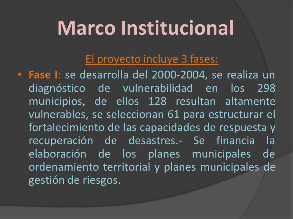 Marco Institucional El proyecto incluye 3 fases: Fase I: se desarrolla del 2000-2004, se realiza un diagnóstico de vulnerabilidad en los 298 municipio