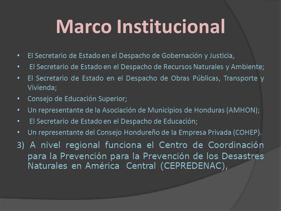 Marco Institucional El Secretario de Estado en el Despacho de Gobernación y Justicia, El Secretario de Estado en el Despacho de Recursos Naturales y A