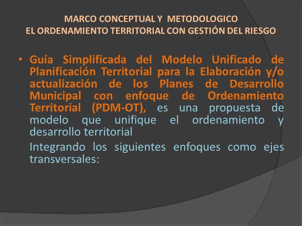 Guía Simplificada del Modelo Unificado de Planificación Territorial para la Elaboración y/o actualización de los Planes de Desarrollo Municipal con en
