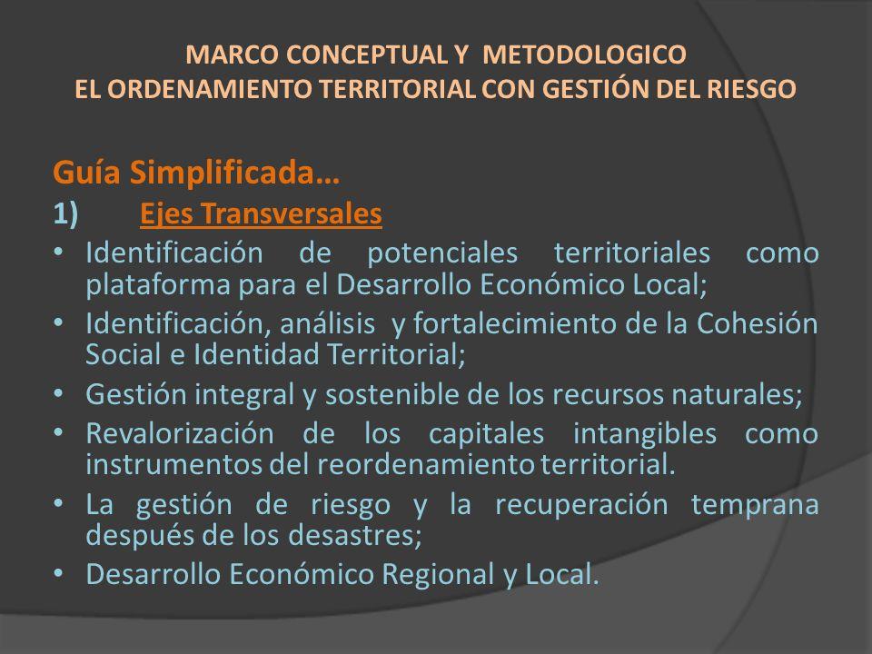 Guía Simplificada… 1) Ejes Transversales Identificación de potenciales territoriales como plataforma para el Desarrollo Económico Local; Identificació